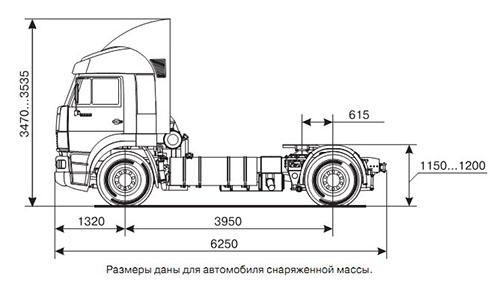 Конструкция тягача