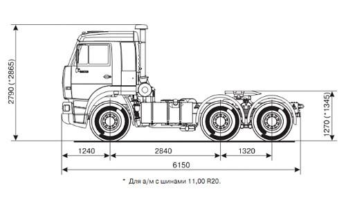 Седельный тягач КамАЗ - 65116